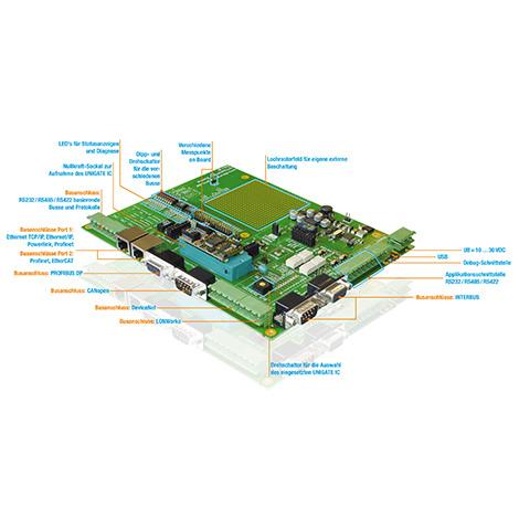 Developerboard UNIGATE IC